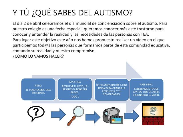 Y tu ¿Qué sabes del autismo?